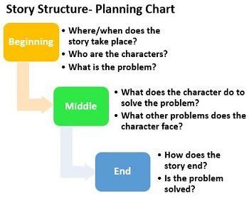 Level III CFA Exam Structure - cfainstituteorg